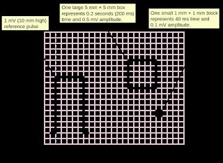 Quanto vale cada ponto no forex